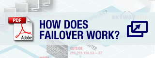 How Does Failover Work?